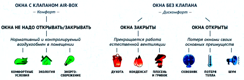 airbox-service.ru-pritochniye-klapana-okna-plastikovie-saratov-kupit-montaj-pritochnie_klapana_saratov_aerobox_2